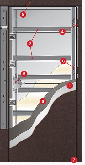 Двері вхідні RB-DOORS BALLISTIC FE 60