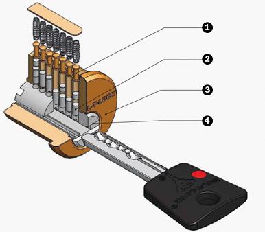 MUL-T-LOCK 7х7 (мультлок сім на сім) має захищений профіль ключа.